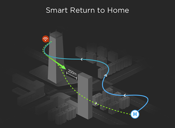 Smart Return To Home