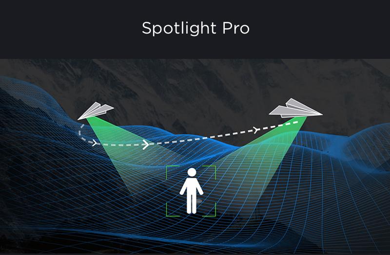 Spotlight Pro